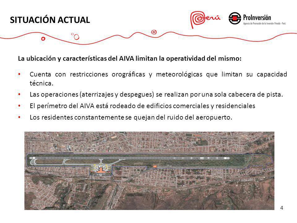 La ubicación y características del AIVA limitan la operatividad del mismo: Cuenta con restricciones orográficas y meteorológicas que limitan su capaci