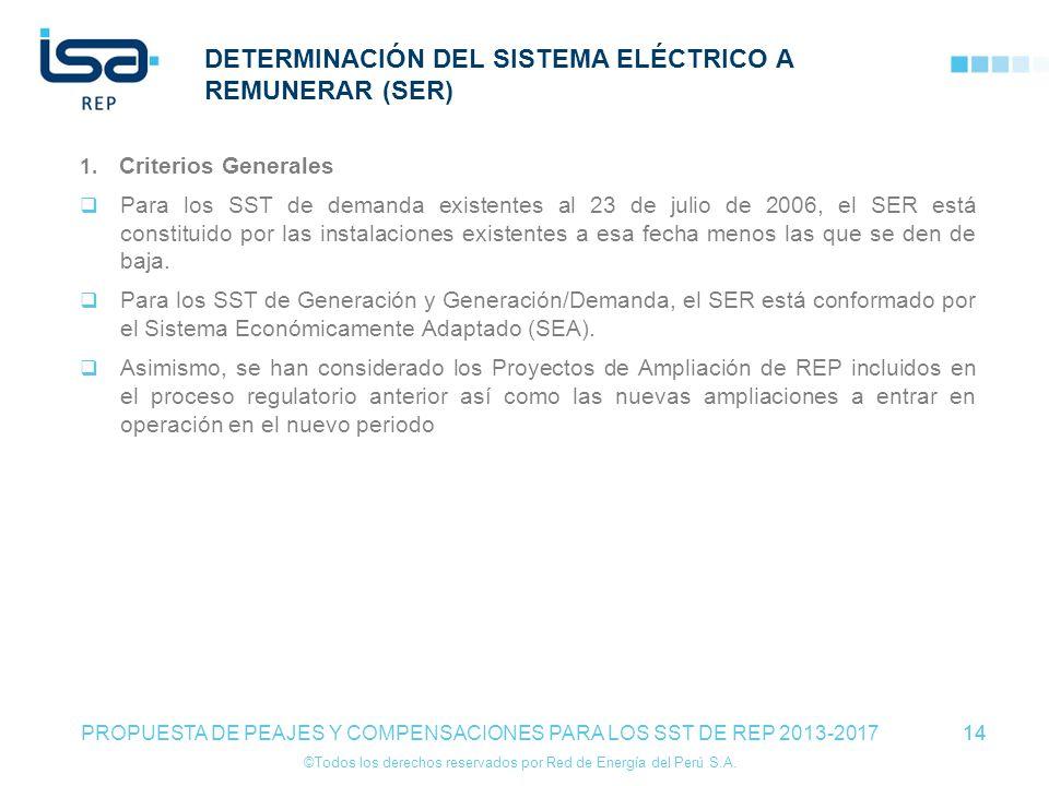 ©Todos los derechos reservados por Red de Energía del Perú S.A. 14 DETERMINACIÓN DEL SISTEMA ELÉCTRICO A REMUNERAR (SER) 1. Criterios Generales Para l
