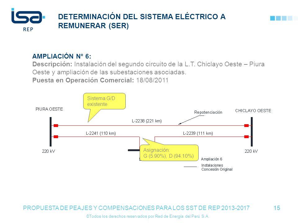 ©Todos los derechos reservados por Red de Energía del Perú S.A. 15 DETERMINACIÓN DEL SISTEMA ELÉCTRICO A REMUNERAR (SER) 15 PROPUESTA DE PEAJES Y COMP