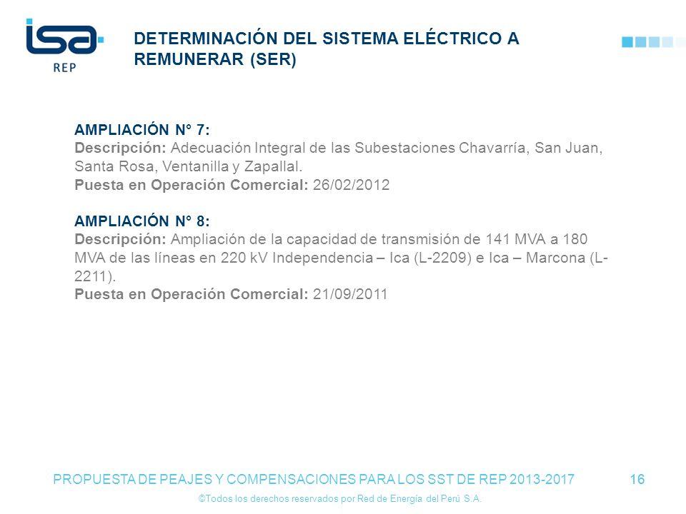 ©Todos los derechos reservados por Red de Energía del Perú S.A. 16 DETERMINACIÓN DEL SISTEMA ELÉCTRICO A REMUNERAR (SER) 16 PROPUESTA DE PEAJES Y COMP