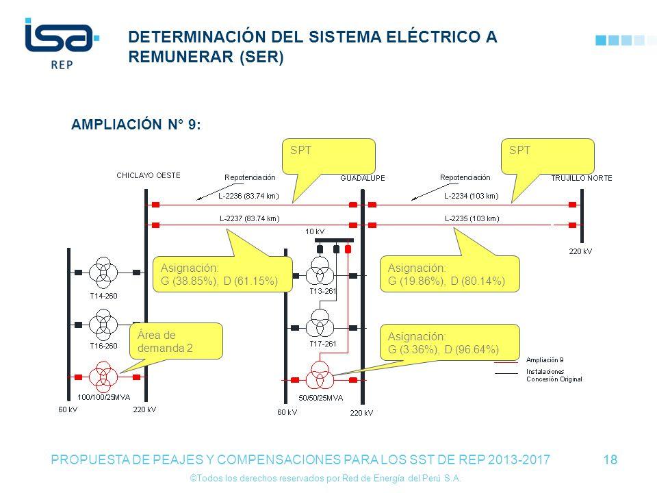 ©Todos los derechos reservados por Red de Energía del Perú S.A. 18 DETERMINACIÓN DEL SISTEMA ELÉCTRICO A REMUNERAR (SER) 18 PROPUESTA DE PEAJES Y COMP