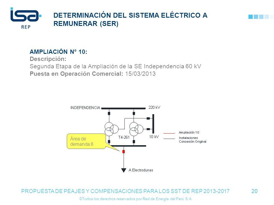 ©Todos los derechos reservados por Red de Energía del Perú S.A. 20 DETERMINACIÓN DEL SISTEMA ELÉCTRICO A REMUNERAR (SER) 20 PROPUESTA DE PEAJES Y COMP