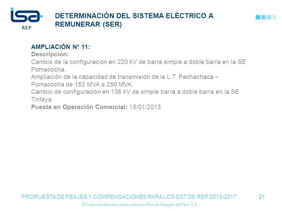 ©Todos los derechos reservados por Red de Energía del Perú S.A. 21 DETERMINACIÓN DEL SISTEMA ELÉCTRICO A REMUNERAR (SER) 21 PROPUESTA DE PEAJES Y COMP
