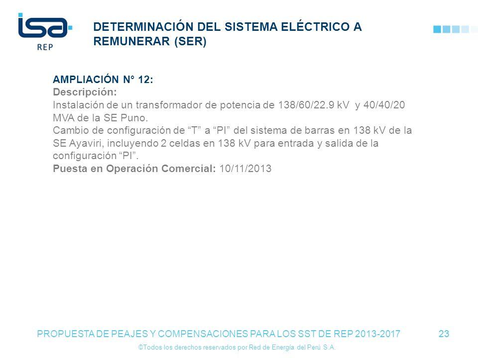 ©Todos los derechos reservados por Red de Energía del Perú S.A. 23 DETERMINACIÓN DEL SISTEMA ELÉCTRICO A REMUNERAR (SER) 23 PROPUESTA DE PEAJES Y COMP