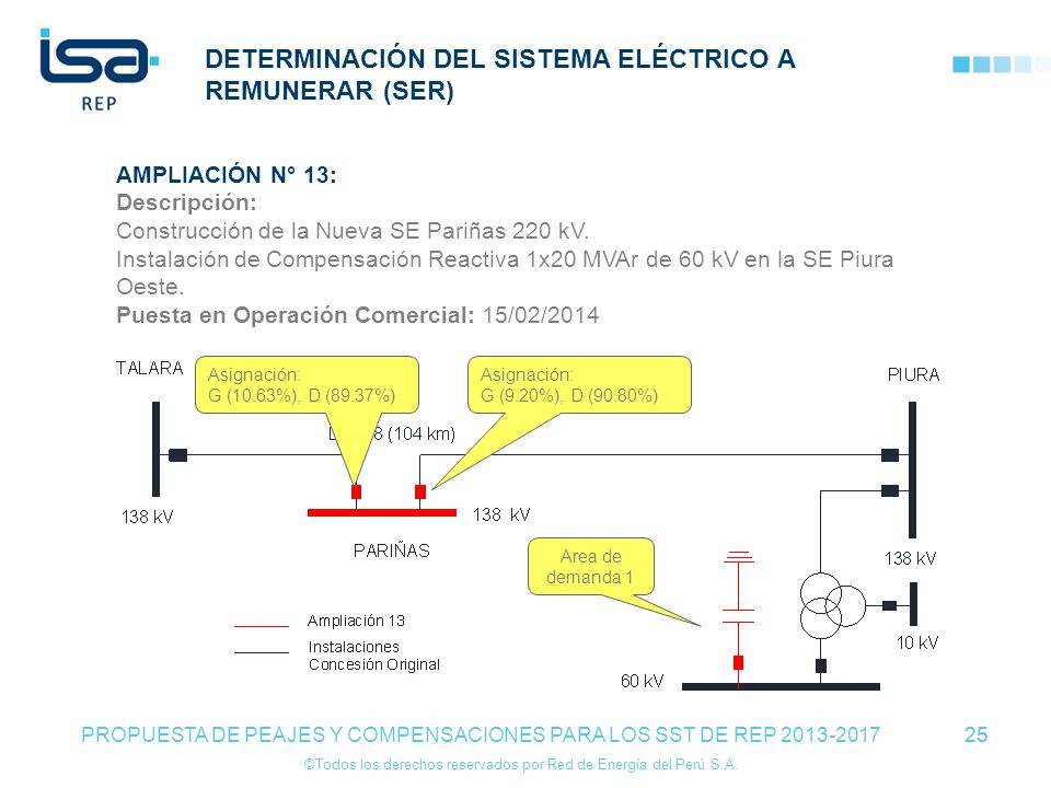 ©Todos los derechos reservados por Red de Energía del Perú S.A. 25 DETERMINACIÓN DEL SISTEMA ELÉCTRICO A REMUNERAR (SER) 25 PROPUESTA DE PEAJES Y COMP