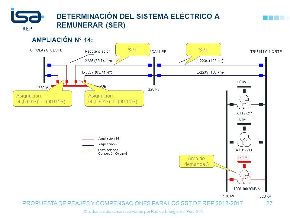©Todos los derechos reservados por Red de Energía del Perú S.A. 27 DETERMINACIÓN DEL SISTEMA ELÉCTRICO A REMUNERAR (SER) 27 PROPUESTA DE PEAJES Y COMP
