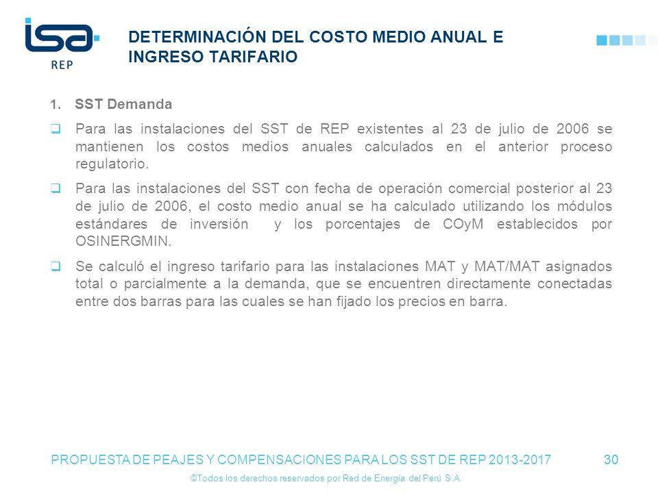 ©Todos los derechos reservados por Red de Energía del Perú S.A. 30 DETERMINACIÓN DEL COSTO MEDIO ANUAL E INGRESO TARIFARIO 1. SST Demanda Para las ins