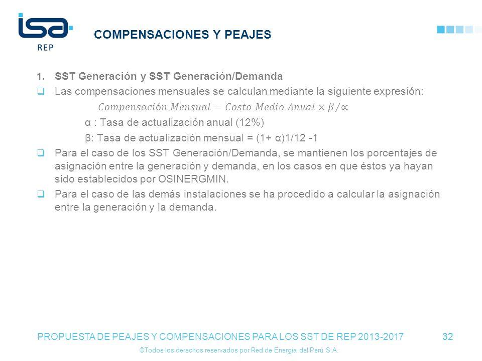 ©Todos los derechos reservados por Red de Energía del Perú S.A. 32 COMPENSACIONES Y PEAJES 32 PROPUESTA DE PEAJES Y COMPENSACIONES PARA LOS SST DE REP