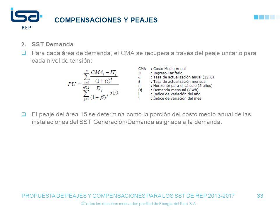 ©Todos los derechos reservados por Red de Energía del Perú S.A. 33 COMPENSACIONES Y PEAJES 2. SST Demanda Para cada área de demanda, el CMA se recuper