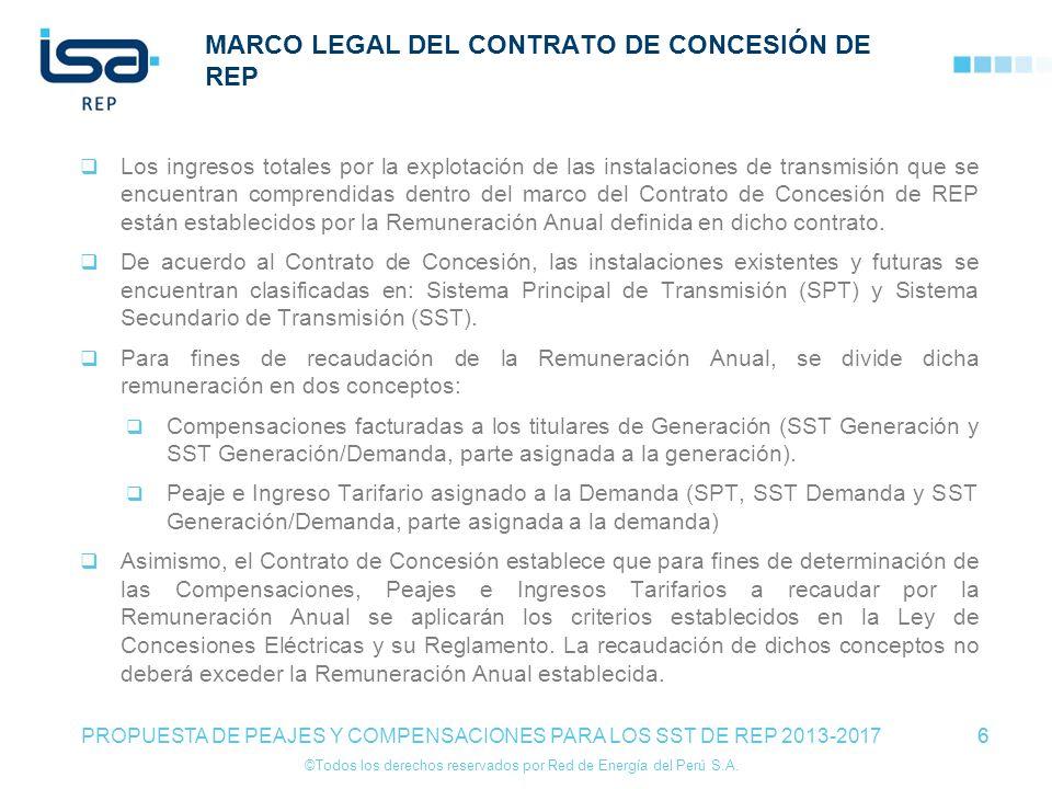©Todos los derechos reservados por Red de Energía del Perú S.A. 6 MARCO LEGAL DEL CONTRATO DE CONCESIÓN DE REP Los ingresos totales por la explotación