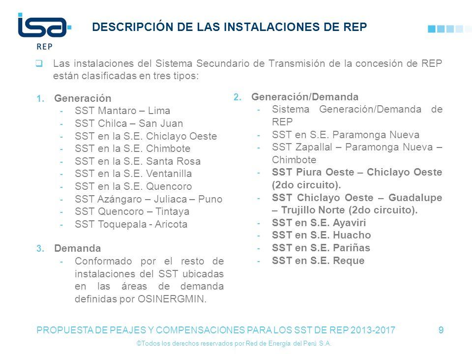 ©Todos los derechos reservados por Red de Energía del Perú S.A. 9 DESCRIPCIÓN DE LAS INSTALACIONES DE REP Las instalaciones del Sistema Secundario de