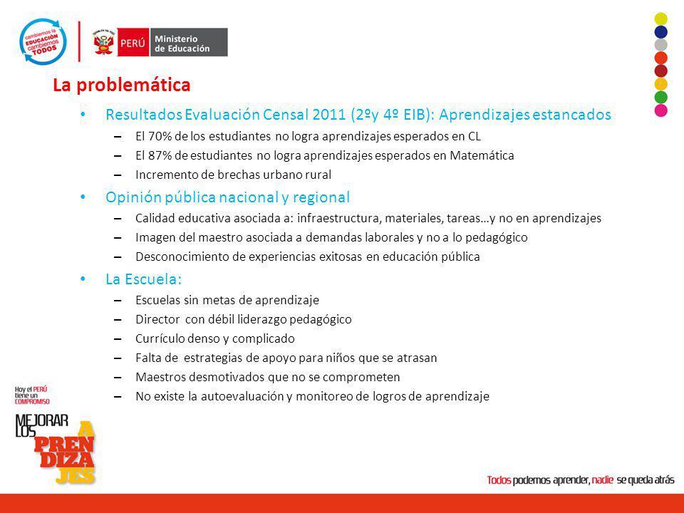 La problemática Resultados Evaluación Censal 2011 (2ºy 4º EIB): Aprendizajes estancados – El 70% de los estudiantes no logra aprendizajes esperados en
