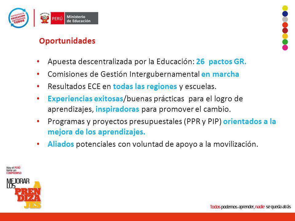 Apuesta descentralizada por la Educación: 26 pactos GR. Comisiones de Gestión Intergubernamental en marcha Resultados ECE en todas las regiones y escu
