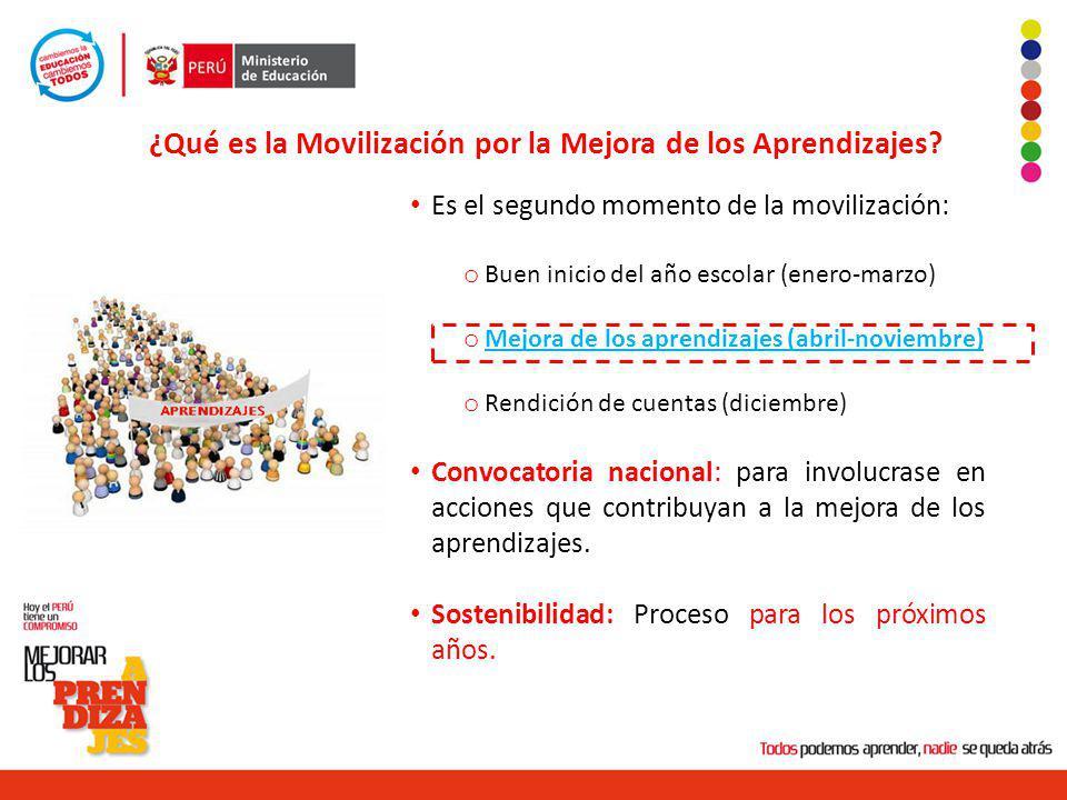 ¿Qué es la Movilización por la Mejora de los Aprendizajes? Es el segundo momento de la movilización: o Buen inicio del año escolar (enero-marzo) o Mej