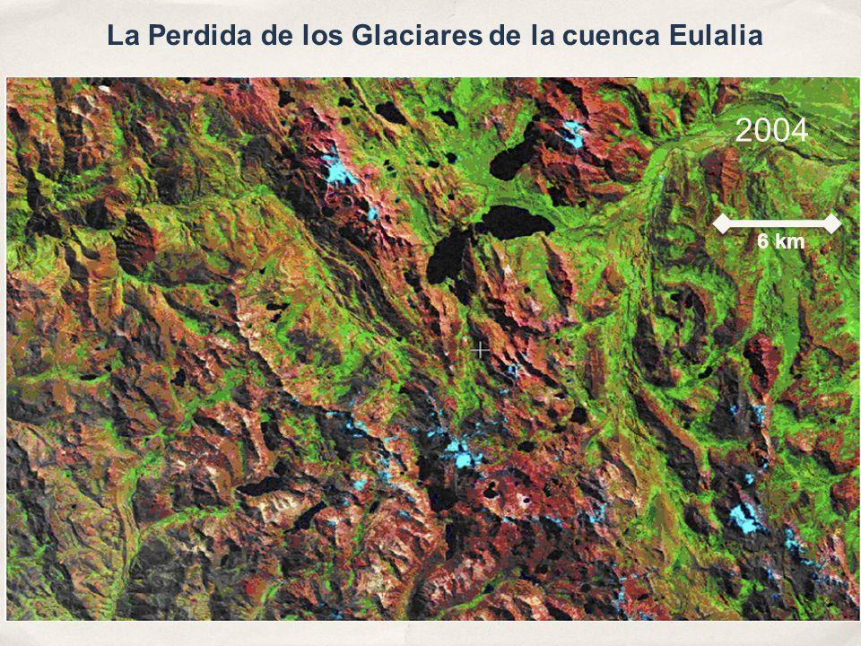 1999 La Perdida de los Glaciares de la cuenca Eulalia 2004 6 km