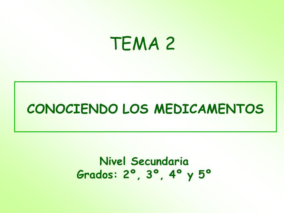 TEMA 2 CONOCIENDO LOS MEDICAMENTOS Nivel Secundaria Grados: 2º, 3º, 4º y 5º