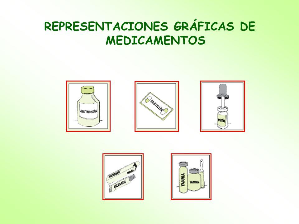 REPRESENTACIONES GRÁFICAS DE MEDICAMENTOS