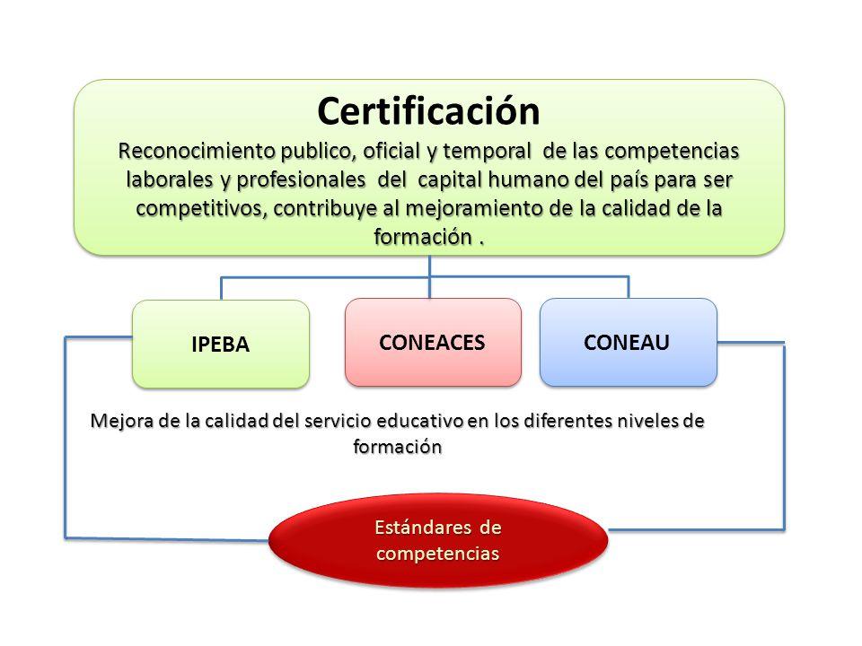 Certificación Reconocimiento publico, oficial y temporal de las competencias laborales y profesionales del capital humano del país para ser competitivos, contribuye al mejoramiento de la calidad de la formación.