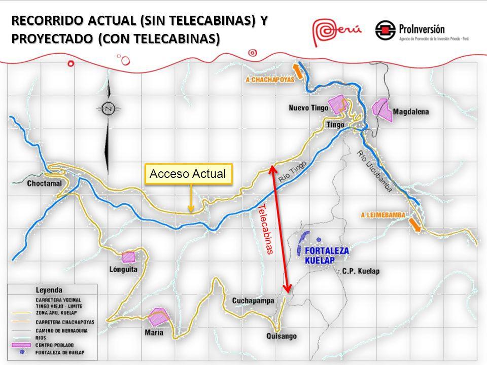 Acceso Actual Telecabinas RECORRIDO ACTUAL (SIN TELECABINAS) Y PROYECTADO (CON TELECABINAS)