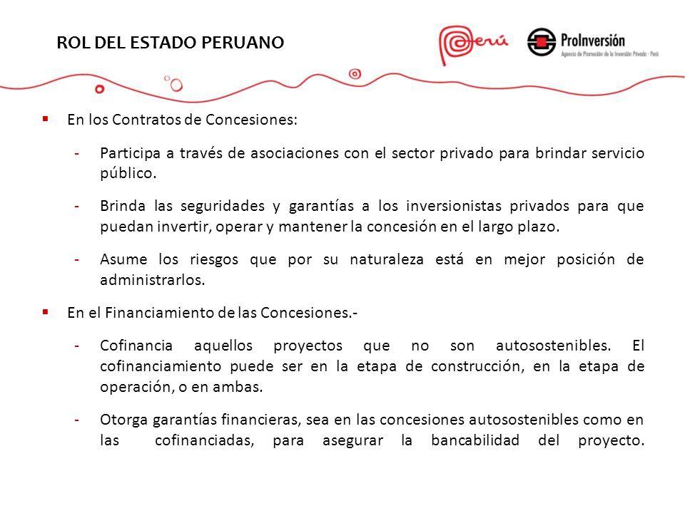 En los Contratos de Concesiones: -Participa a través de asociaciones con el sector privado para brindar servicio público. -Brinda las seguridades y ga