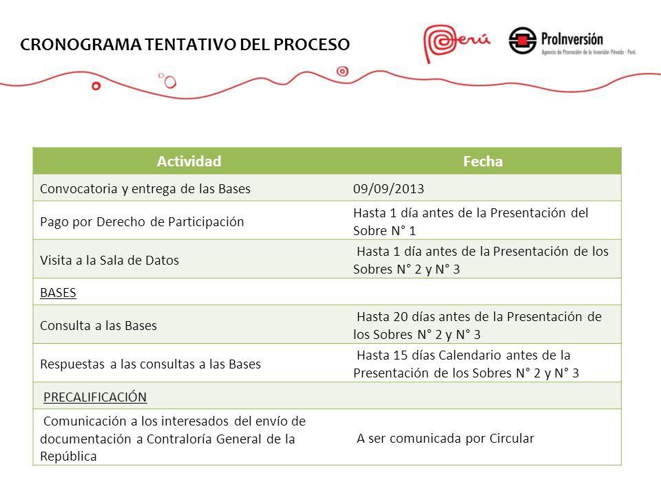 ActividadFecha Convocatoria y entrega de las Bases09/09/2013 Pago por Derecho de Participación Hasta 1 día antes de la Presentación del Sobre N° 1 Vis
