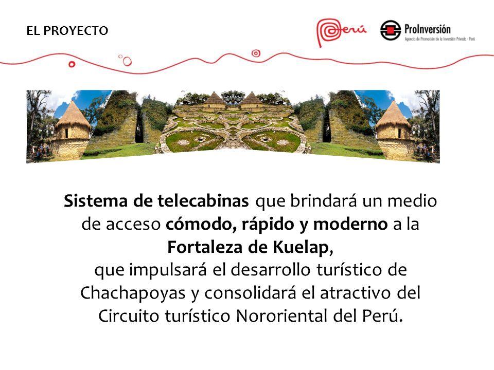 Sistema de telecabinas que brindará un medio de acceso cómodo, rápido y moderno a la Fortaleza de Kuelap, que impulsará el desarrollo turístico de Cha