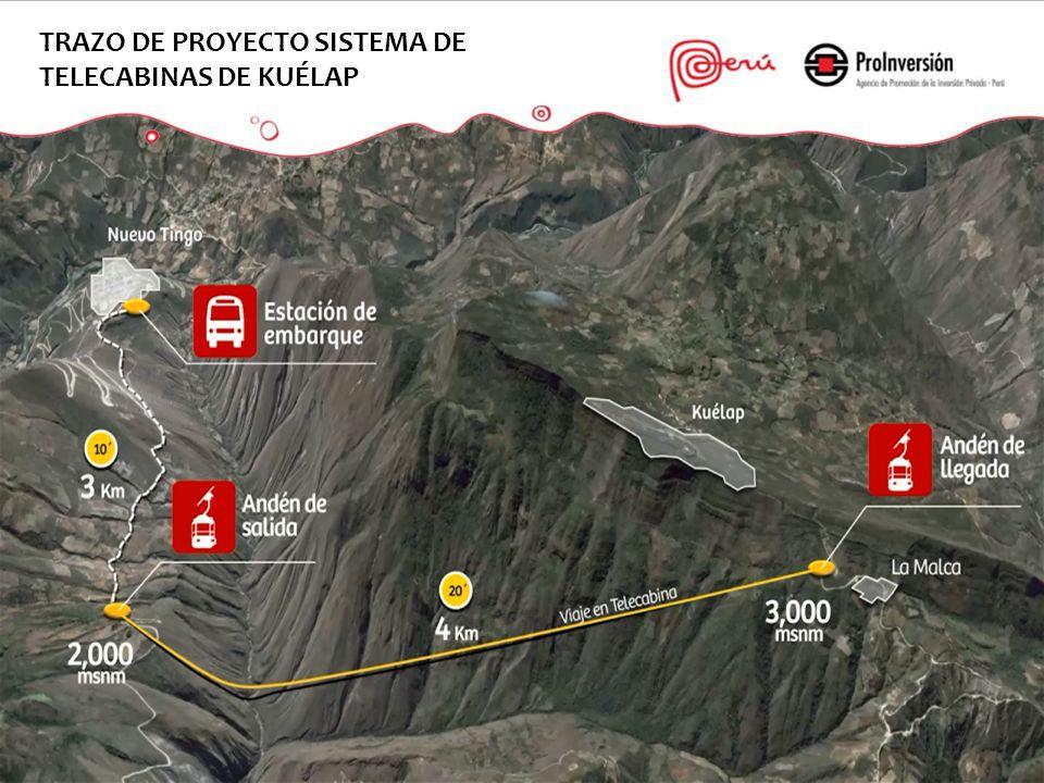 El recorrido de las telecabinas, deberá salvar una diferencia de nivel de aproximadamente 1,000 m, entre la localidad de Tingo Nuevo y la Fortaleza de Kuélap.