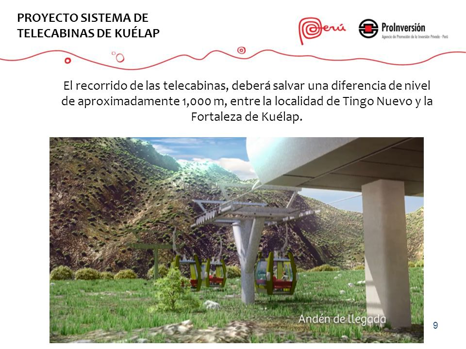 El recorrido de las telecabinas, deberá salvar una diferencia de nivel de aproximadamente 1,000 m, entre la localidad de Tingo Nuevo y la Fortaleza de