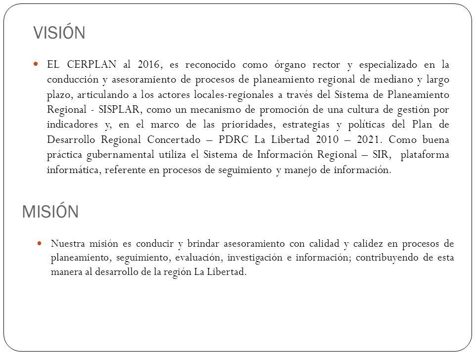 MISIÓN EL CERPLAN al 2016, es reconocido como órgano rector y especializado en la conducción y asesoramiento de procesos de planeamiento regional de mediano y largo plazo, articulando a los actores locales-regionales a través del Sistema de Planeamiento Regional - SISPLAR, como un mecanismo de promoción de una cultura de gestión por indicadores y, en el marco de las prioridades, estrategias y políticas del Plan de Desarrollo Regional Concertado – PDRC La Libertad 2010 – 2021.
