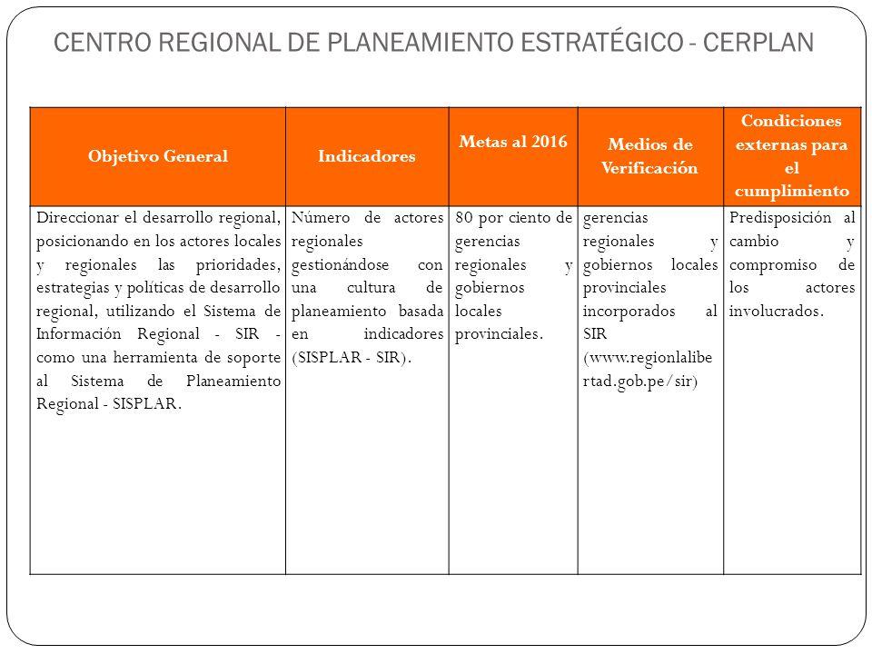 Objetivo GeneralIndicadores Metas al 2016 Medios de Verificación Condiciones externas para el cumplimiento Direccionar el desarrollo regional, posicio