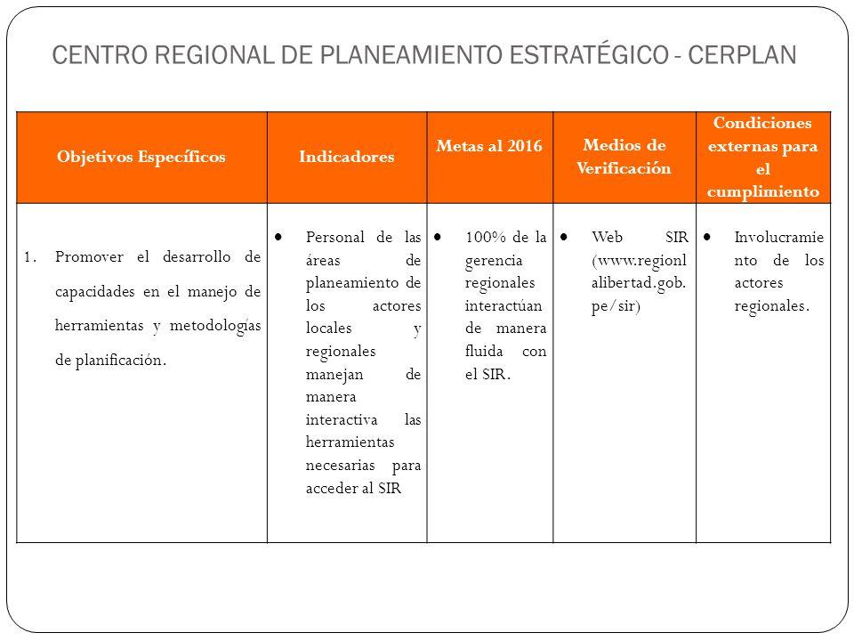 Objetivos EspecíficosIndicadores Metas al 2016 Medios de Verificación Condiciones externas para el cumplimiento 1.Promover el desarrollo de capacidades en el manejo de herramientas y metodologías de planificación.