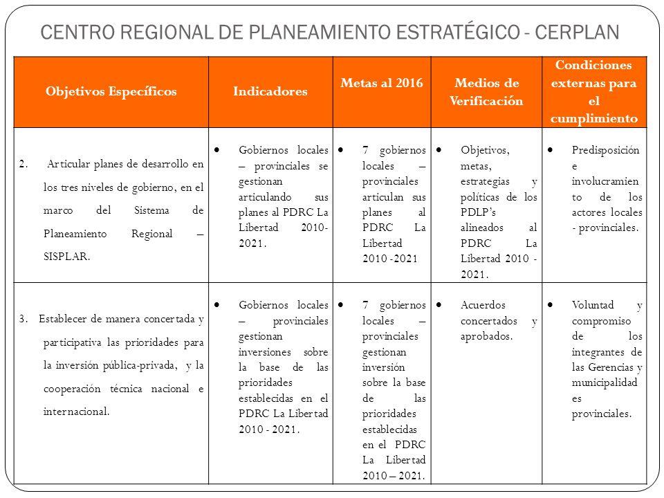 Objetivos EspecíficosIndicadores Metas al 2016 Medios de Verificación Condiciones externas para el cumplimiento 2. Articular planes de desarrollo en l