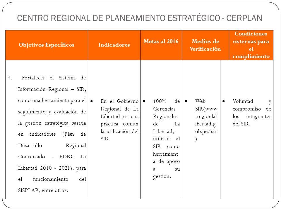Objetivos EspecíficosIndicadores Metas al 2016 Medios de Verificación Condiciones externas para el cumplimiento 4. Fortalecer el Sistema de Informació