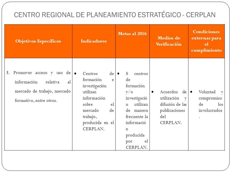 Objetivos EspecíficosIndicadores Metas al 2016 Medios de Verificación Condiciones externas para el cumplimiento 5. Promover acceso y uso de informació