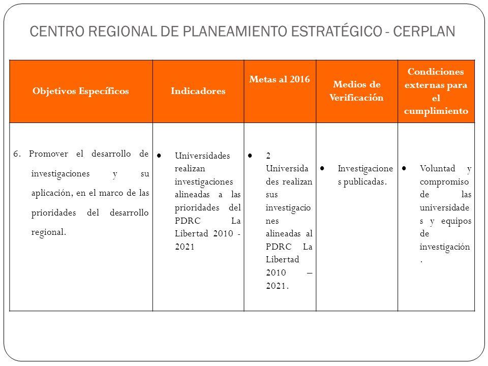 Objetivos EspecíficosIndicadores Metas al 2016 Medios de Verificación Condiciones externas para el cumplimiento 6. Promover el desarrollo de investiga