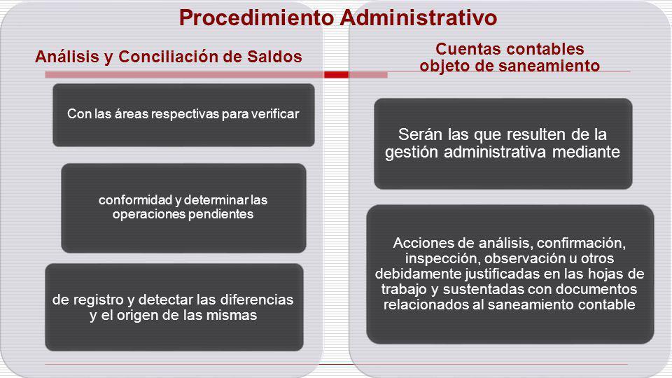 Análisis y Conciliación de Saldos Con las áreas respectivas para verificar conformidad y determinar las operaciones pendientes de registro y detectar