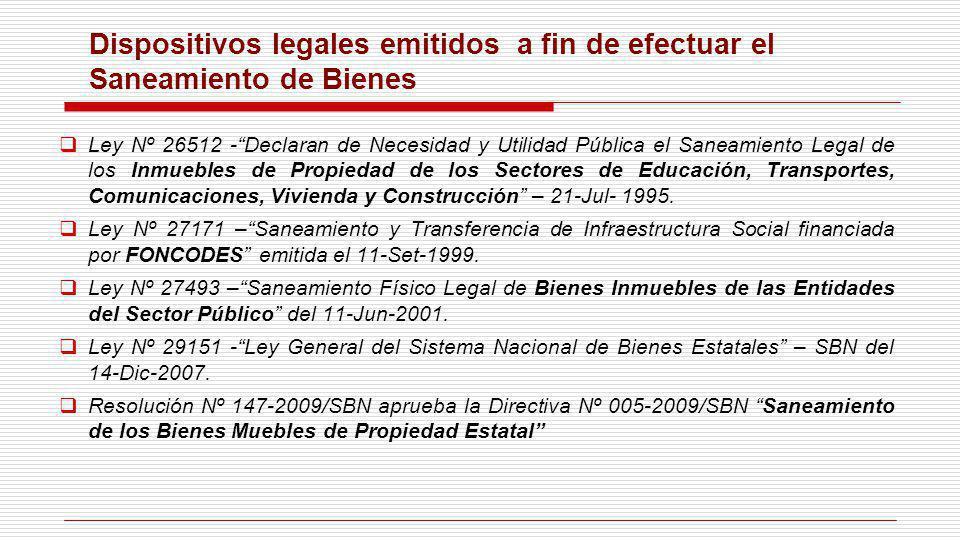 Ley Nº 26512 -Declaran de Necesidad y Utilidad Pública el Saneamiento Legal de los Inmuebles de Propiedad de los Sectores de Educación, Transportes, C