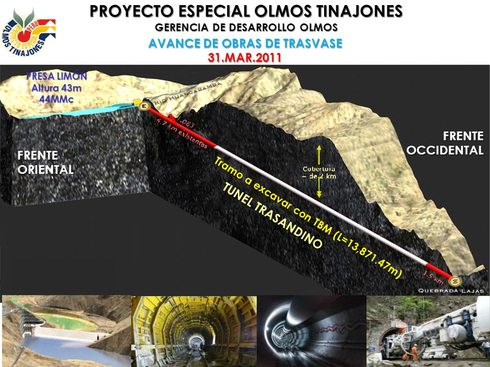 PROYECTO ESPECIAL OLMOS TINAJONES GERENCIA DE DESARROLLO OLMOS FRENTE OCCIDENTAL FRENTE ORIENTAL Tramo a excavar con TBM (L=13,871.47m) TUNEL TRASANDI