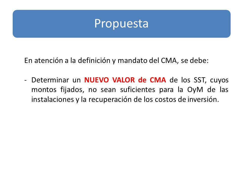 s En atención a la definición y mandato del CMA, se debe: - Determinar un NUEVO VALOR de CMA de los SST, cuyos montos fijados, no sean suficientes par