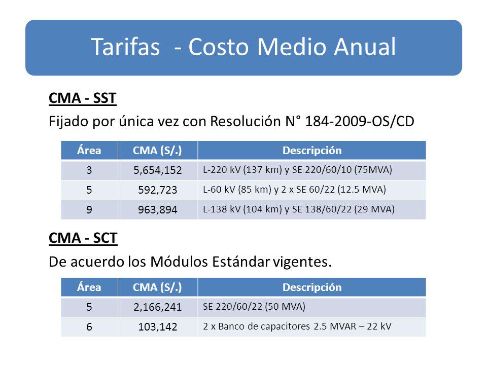 CMA - SST Fijado por única vez con Resolución N° 184-2009-OS/CD CMA - SCT De acuerdo los Módulos Estándar vigentes. Tarifas - Costo Medio Anual ÁreaCM