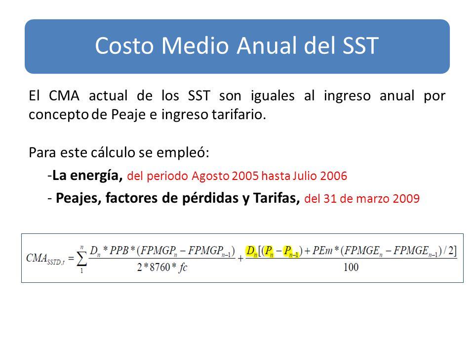 El CMA actual de los SST son iguales al ingreso anual por concepto de Peaje e ingreso tarifario. Para este cálculo se empleó: -La energía, del periodo