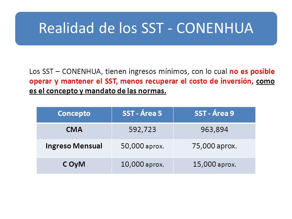 s Los SST – CONENHUA, tienen ingresos mínimos, con lo cual no es posible operar y mantener el SST, menos recuperar el costo de inversión, como es el c