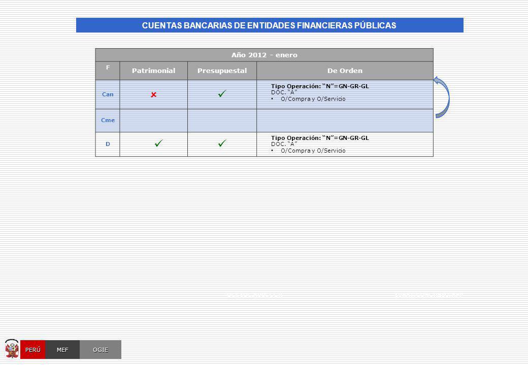 OCI, SOC.AUD., CGRSUNAT, CONGRESO, AFP OGIEMEFPERÚ CUENTAS BANCARIAS DE ENTIDADES FINANCIERAS PÚBLICAS Año 2012 - enero F PatrimonialPresupuestalDe Or