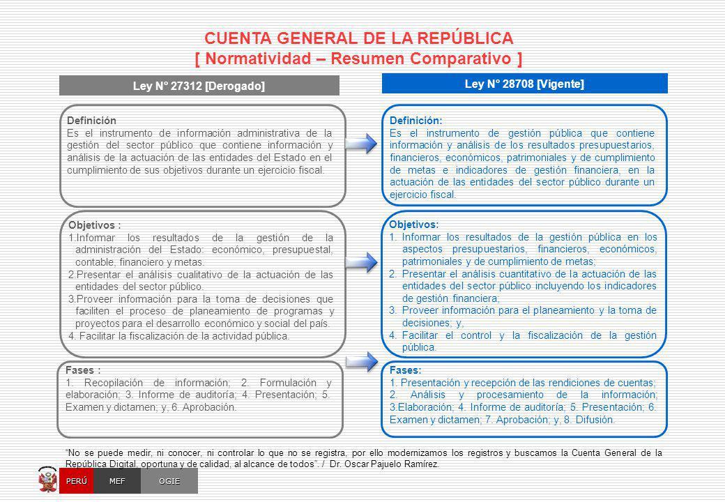 OGIEMEFPERÚ Definición Es el instrumento de información administrativa de la gestión del sector público que contiene información y análisis de la actu