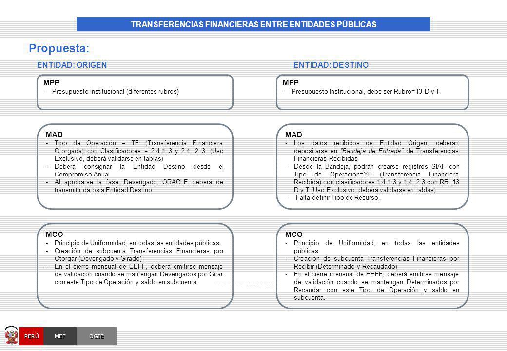 OCI, SOC.AUD., CGRSUNAT, CONGRESO, AFP OGIEMEFPERÚ MPP -Presupuesto Institucional (diferentes rubros) MAD -Tipo de Operación = TF (Transferencia Finan