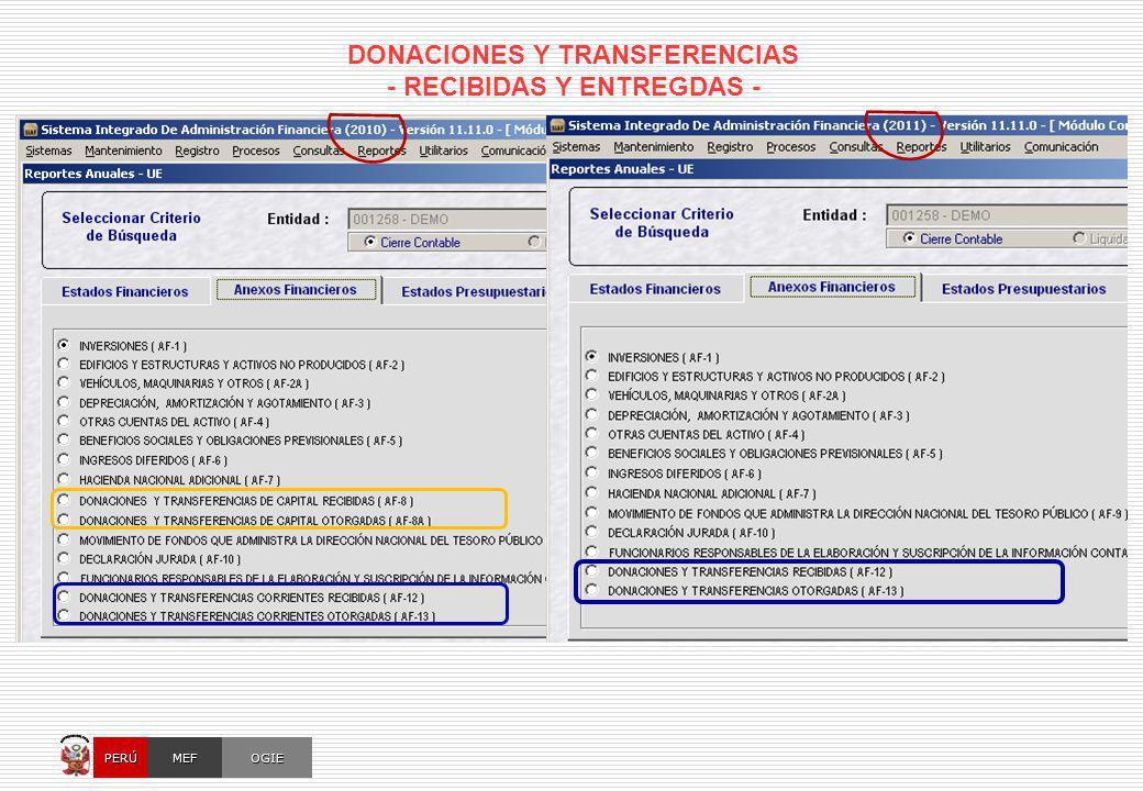 OCI, SOC.AUD., CGRSUNAT, CONGRESO, AFP OGIEMEFPERÚ Análisis Técnico (actual) TIPOS MÓDULOS SIAF ENTIDADES PARTICIPANTES NIVEL DE GOBIERNO MÓDULO DE PROCESO PRESUPUESTARIO MÓDULO ADMINISTRATIVO MÓDULO CONTABLE TRANSFERENCIA FINANCIERA (operación: presupuestaria, financiera y contable) ENTIDAD A Registro de Transferencia Otorgada Modificación Presupuestaria - CRÉDITO Tipo Oper.: TF = Transf.Financ.OtorgadaTabla Oper.: TF/Clasificador Rubro: TodosIngresoGastoIngresoGastoIngresoGastoUE PIA + Modif.
