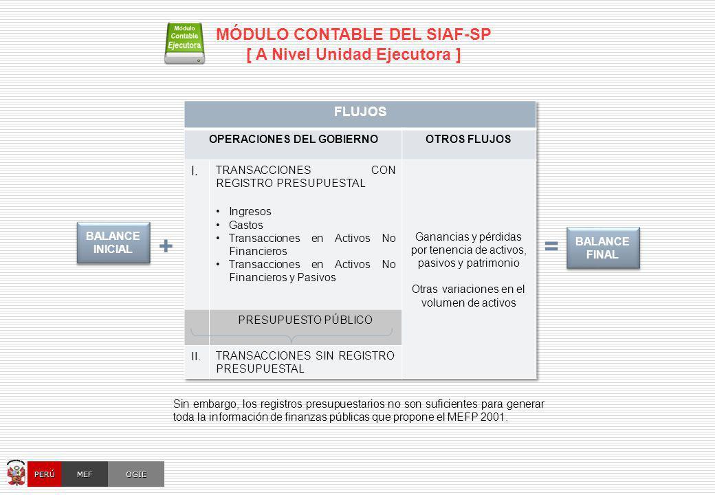 OGIEMEFPERÚ MÓDULO CONTABLE DEL SIAF-SP [ A Nivel Unidad Ejecutora ] BALANCE INICIAL BALANCE FINAL += Sin embargo, los registros presupuestarios no so