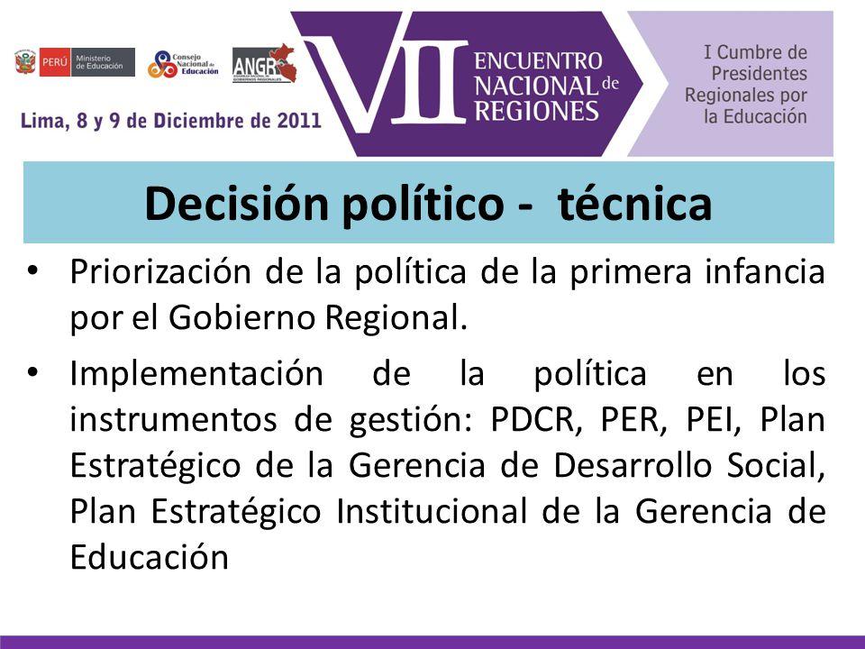 Decisión político - técnica Priorización de la política de la primera infancia en los presupuestos participativos a nivel regional y local.