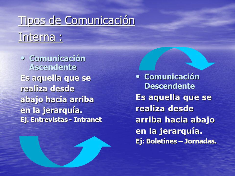La Comunicación Interna permite: Construir una identidad de la organización.