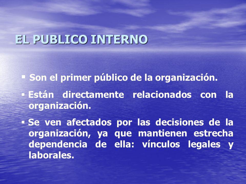 Proyectos y Programas de Integración y Comunicación para los Públicos Internos